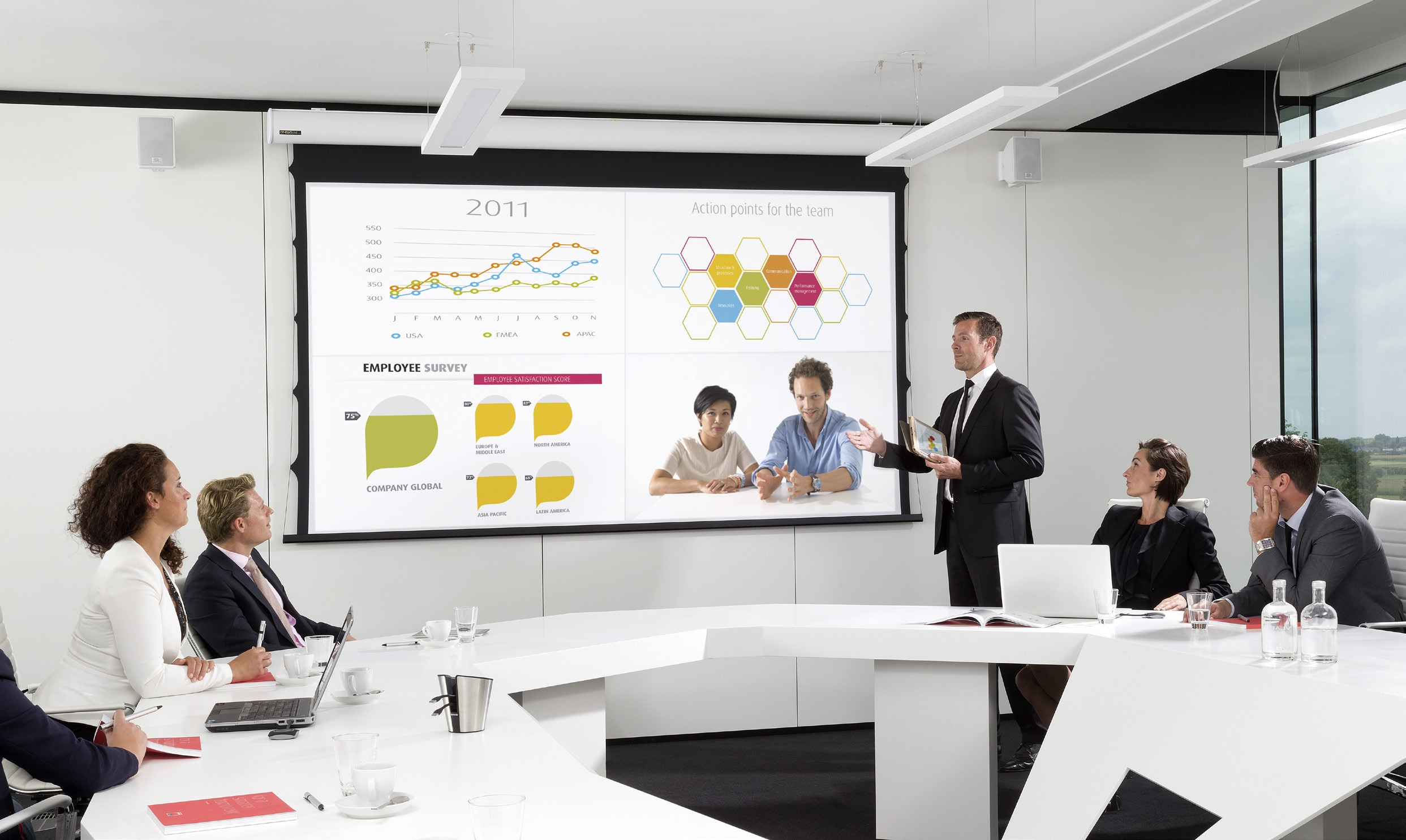 Wireless Presentation Systems and Why Your Conference Rooms Need Them